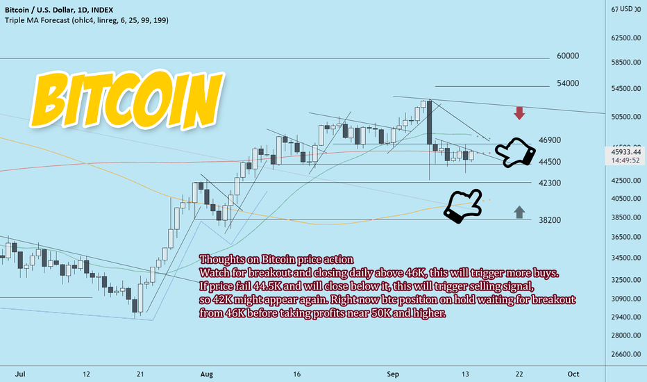 vista di trading bqx btc