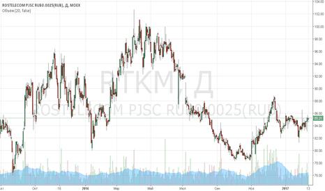 RTKM: ростелеком