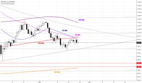 Page 11 Trader BarclayJames — Trading Ideas & Charts — TradingView