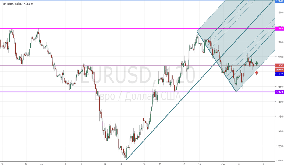 EURUSD: EUR/USD_2018/09/06
