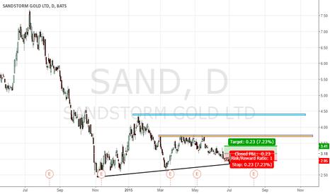 SAND: SAND US
