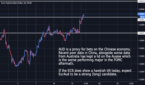 EURAUD: EURAUD - Potential Long Candidate post-ECB