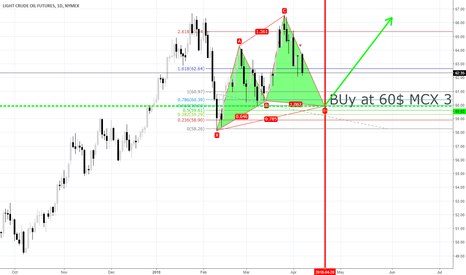CL1!: Bullish Cypher at 60$