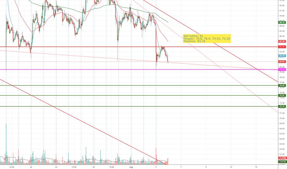 YESBANK Stock Price and Chart — NSE:YESBANK — TradingView — India