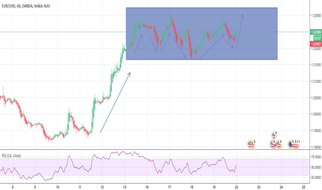 EURUSD: may be touch the resistance
