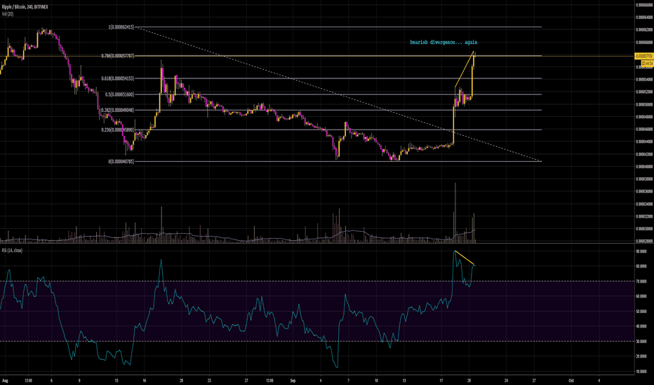 XRPBTC: yet another one zzz