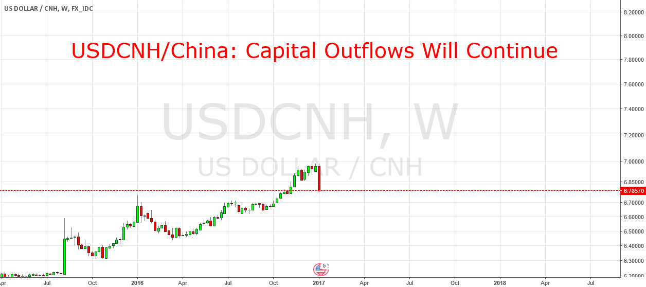 China´s 'Incredibly Aggressive' Steps To Defend the Yuan
