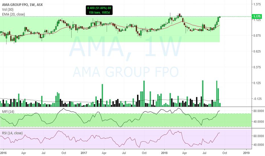 AMA: $AMA shhh weekly