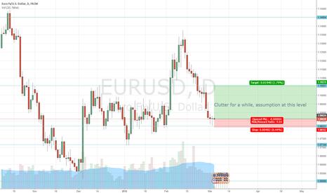 EURUSD: Bounce off S, EURUSD