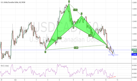 USDCAD: USDCAD - Completed Bullish Bat