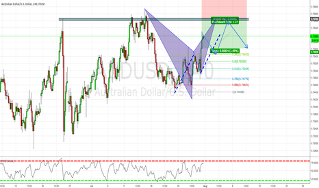 AUDUSD: $AUDUSD for the week 1-5 Aug