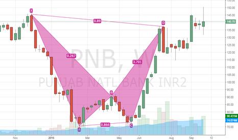 PNB: PNB buy