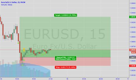 EURUSD: BACK UP NOW EUR USD