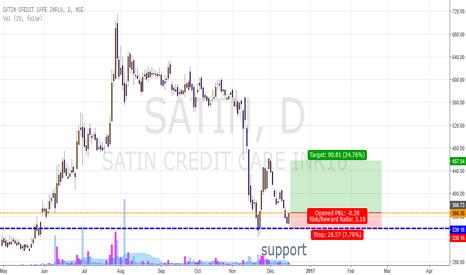 SATIN: satin credit care