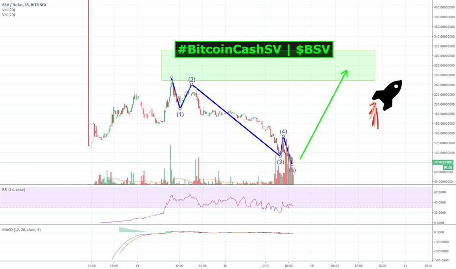 BSVUSD: #BitcoinCashSV | $BSV looks ready to RoCKeT to $300+! Buy @ $80.