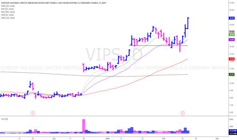 VIPS: VIPS long