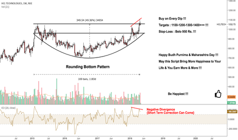 HCLTECH: HCL Tech : Can Be A Wealth Creator in Coming Weeks !!!