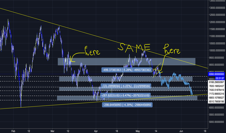 BTCUSDT: Bitcoin for next path in my opinion