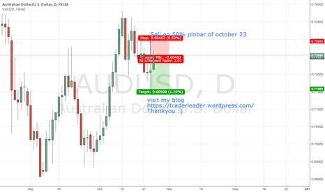 AUDUSD: Sell on 50% of pinbar 23 october