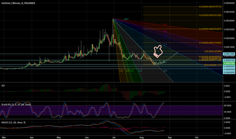 VRCBTC: $VRC Miners Like The Gainz For Sooth