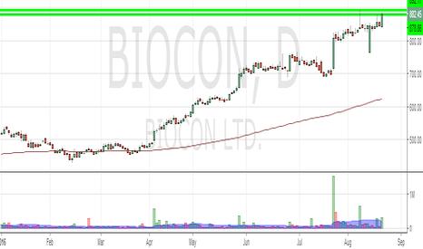 BIOCON: Biocon : Ready to make new highs