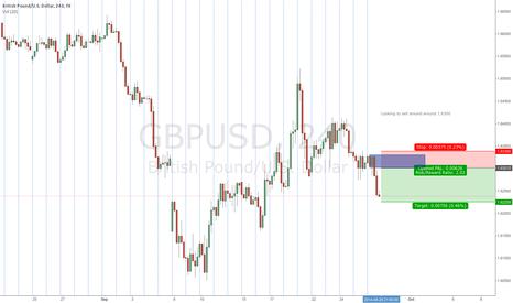 GBPUSD: Short term Short trade GBPUSD