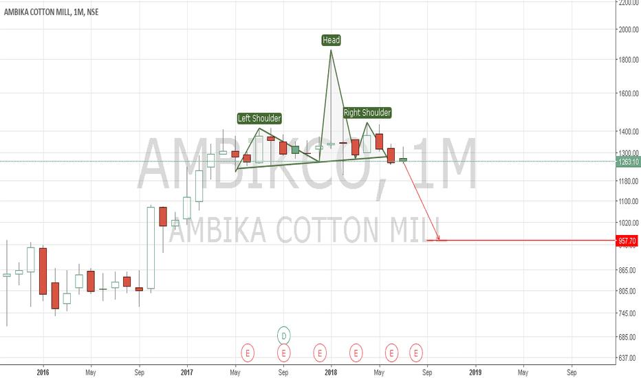 AMBIKCO: AMBIKCO