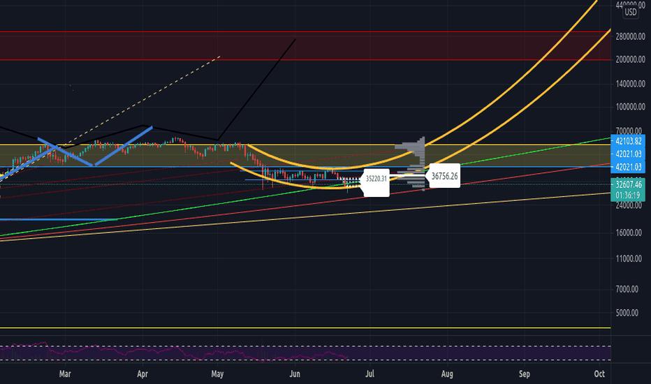 tradingview bitcoin uk
