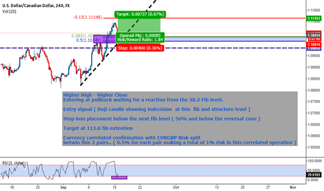 USDCAD: USDCAD and EURGBP correlated setup