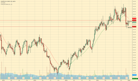 SMTC: Breakdown looks very promising.