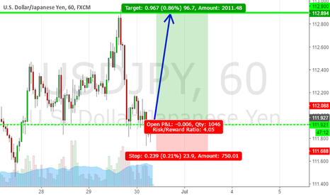 USDJPY: usd jpy for buy