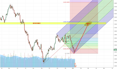 """USDCAD: Idea """"LONG WAY"""" to TARGET"""