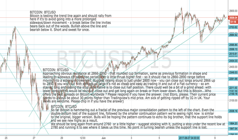 BTCUSD: BITCOIN: BTCUSD  UPdate - bullish above trend line/bearish below