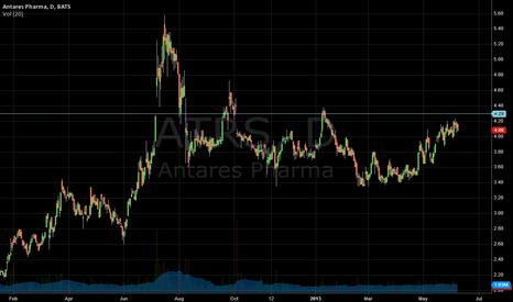 ATRS: ATRS - Still Churning