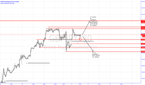 GBPJPY: The Brexit Talk over Lunch - GBPJPY Trading Plan