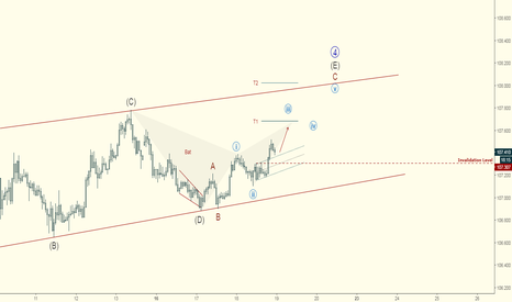 USDJPY: USDJPY Elliott Wave Count:  Bullish From Base Channel