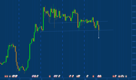 USDCHF: reversal price action harmonic pattern