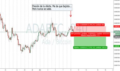 ADABTC: ADABTC, posiblemente corto...