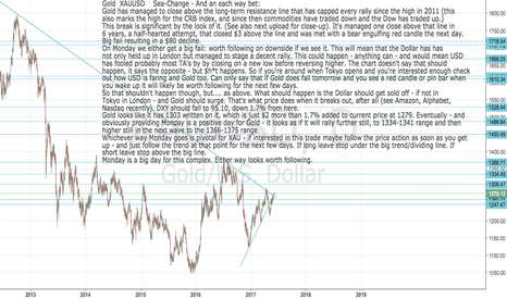 XAUUSD: GOLD:XAUUSD Gold broke out of a 6 year long downtrend on Friday