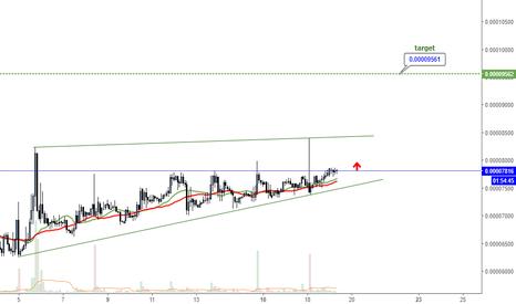 OAXBTC: OAX/BTC - buy