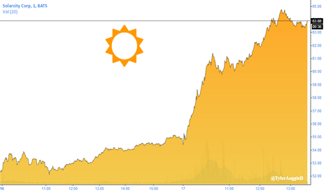 SCTY: SolarCity
