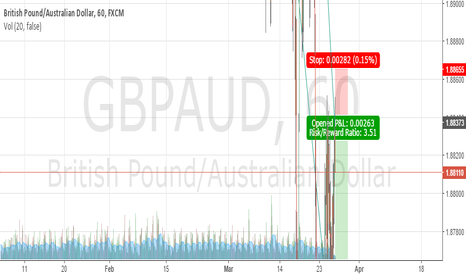 GBPAUD: im goin to sell