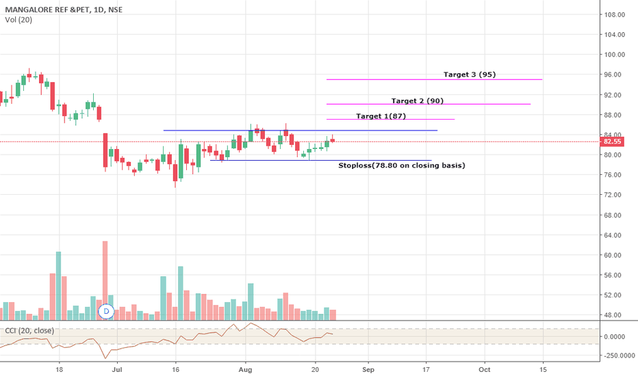 MRPL: MRPL short term view