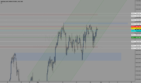 NQ1!: Trading levels for 5/31/2018