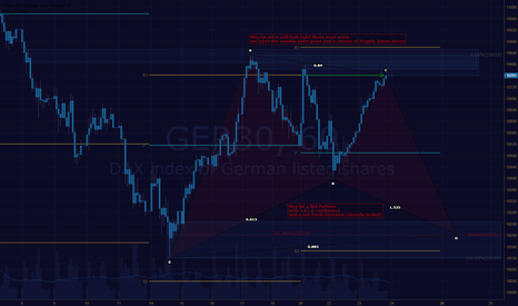 GER30: Looking forward to short the DAX next week
