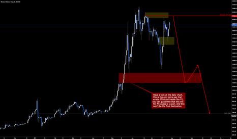 BTCCNY: Bitcoin Fork Price Prediction