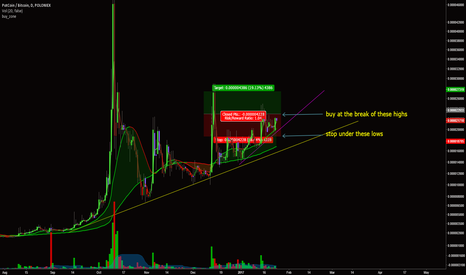 POTBTC: POT/BTC LONG after breakout