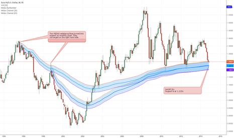 Tradingview Vwap
