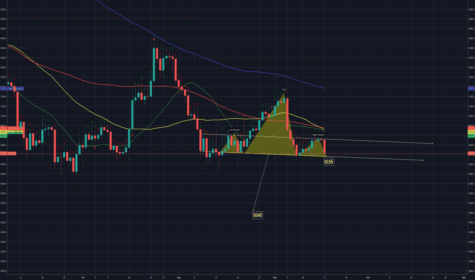 BTCUSD: BTC - Head and Shoulders aiming for 5040
