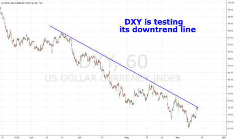 DXY: DXY is testing its downtrend line